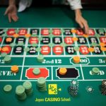 The A - Z Guide Of Casino